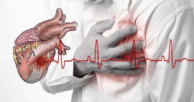 Thuốc trợ tim, dùng cho người suy tim (Thuốc Tây Y)!